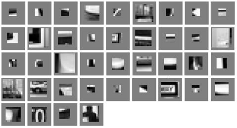 matlab code for gabor filter